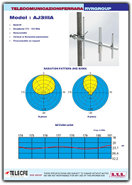 vhf antenna, yagi antenna, yagi antennas, yagi antena, broadcast equipment, broadcasting equipment, vhf radio, vhf antenna, vhf uhf, tv, telecom, vhf antennas, beam antenna, array antenna, vhf band, circular polarization, linear polarization, elliptical polarization, dab antenna, dab radio aerial